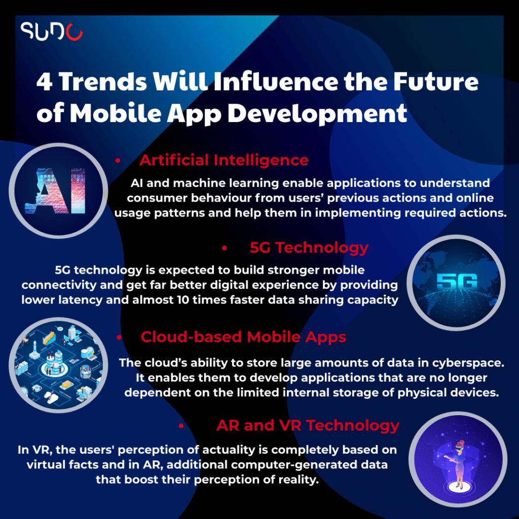 Sudo Mobile App Development